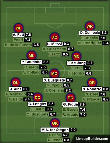Barcelona WS1