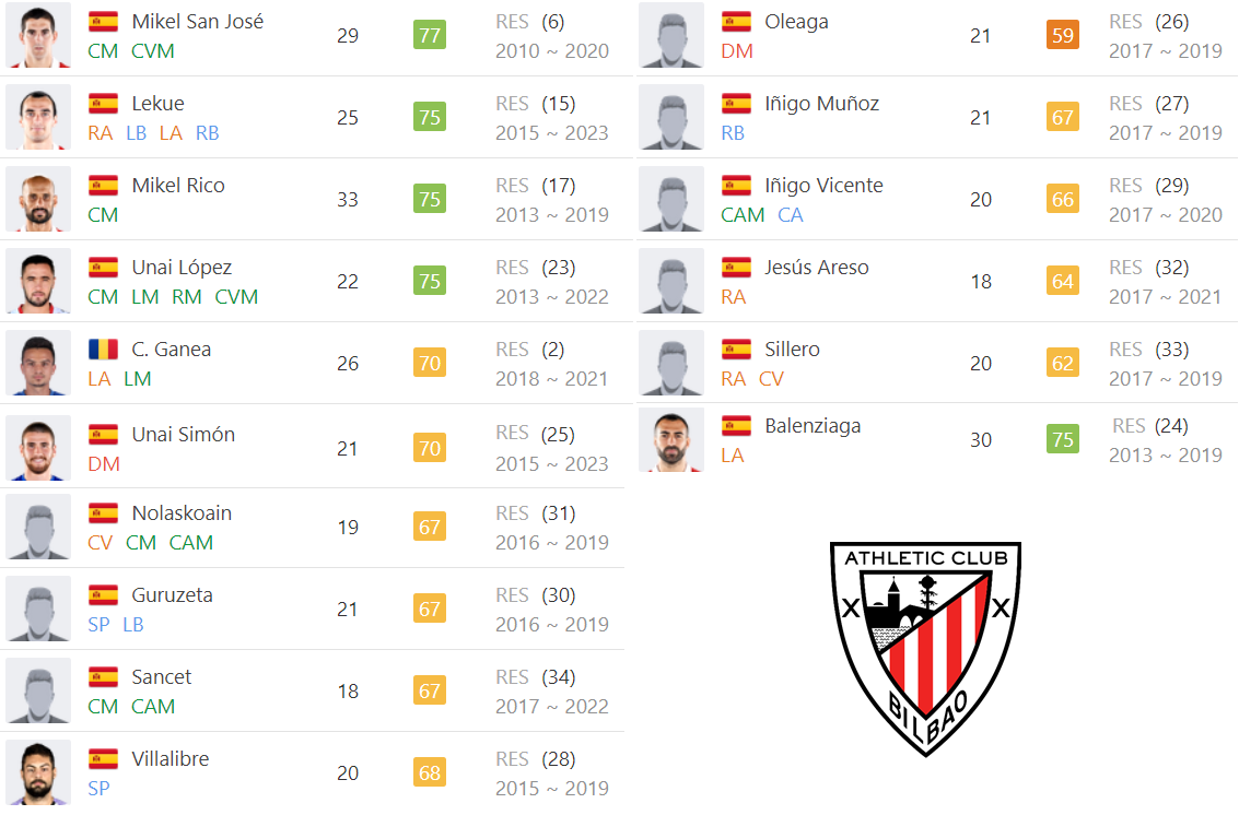 Bilbao%20Reserves