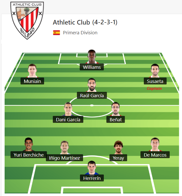 Athletic%20Club%20de%20Bilbao%20-%20Opstelling